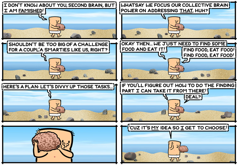 The Brain Power Colllective